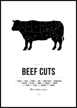 Beef Cuts Poster